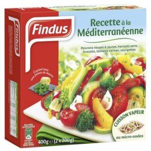 Légumes,Pomme de terre & Frites